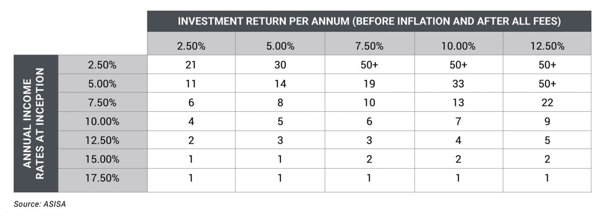 Your retirement savings and Covid-19 2